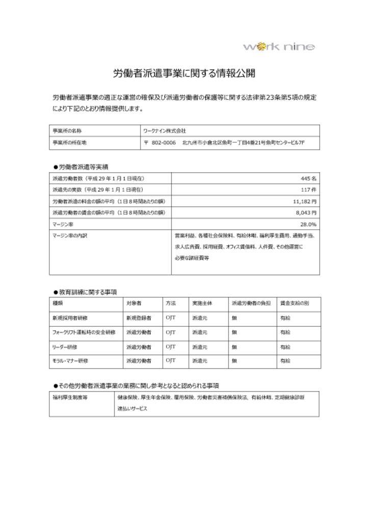 労働者派遣実績等公開情報_2_(1)のサムネイル